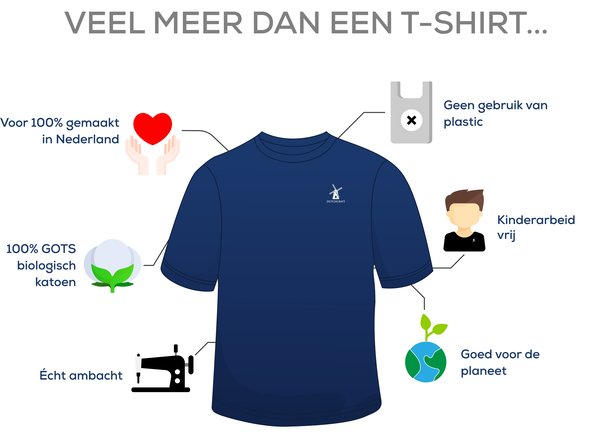 Dutchcraft t-shirt info